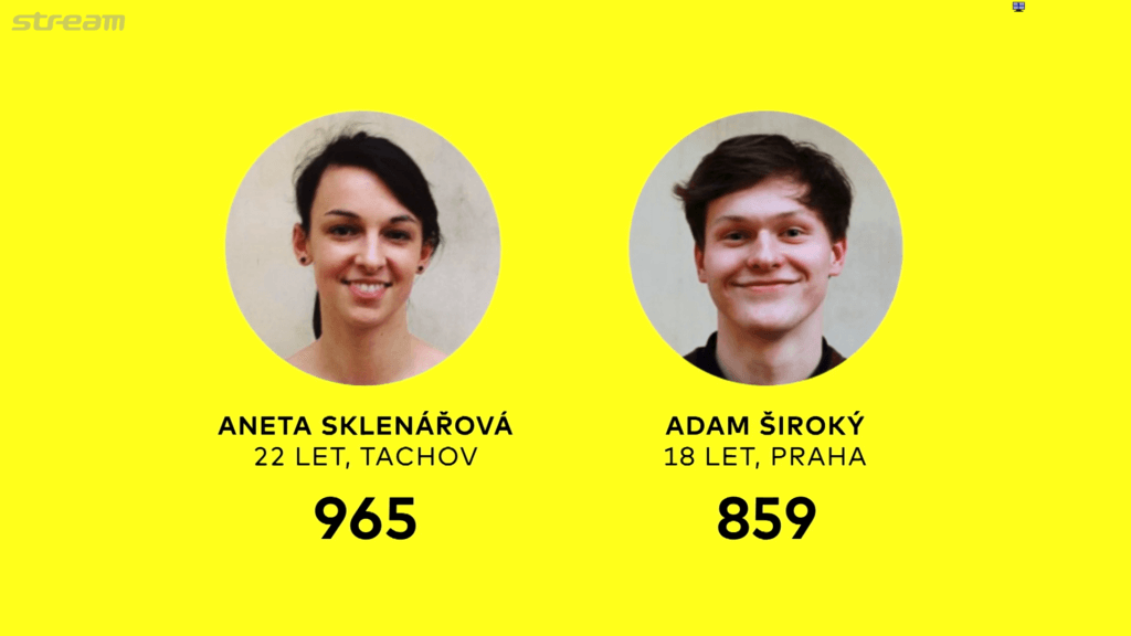 finálové hlasování vyhrála těsně Aneta Sklenářová