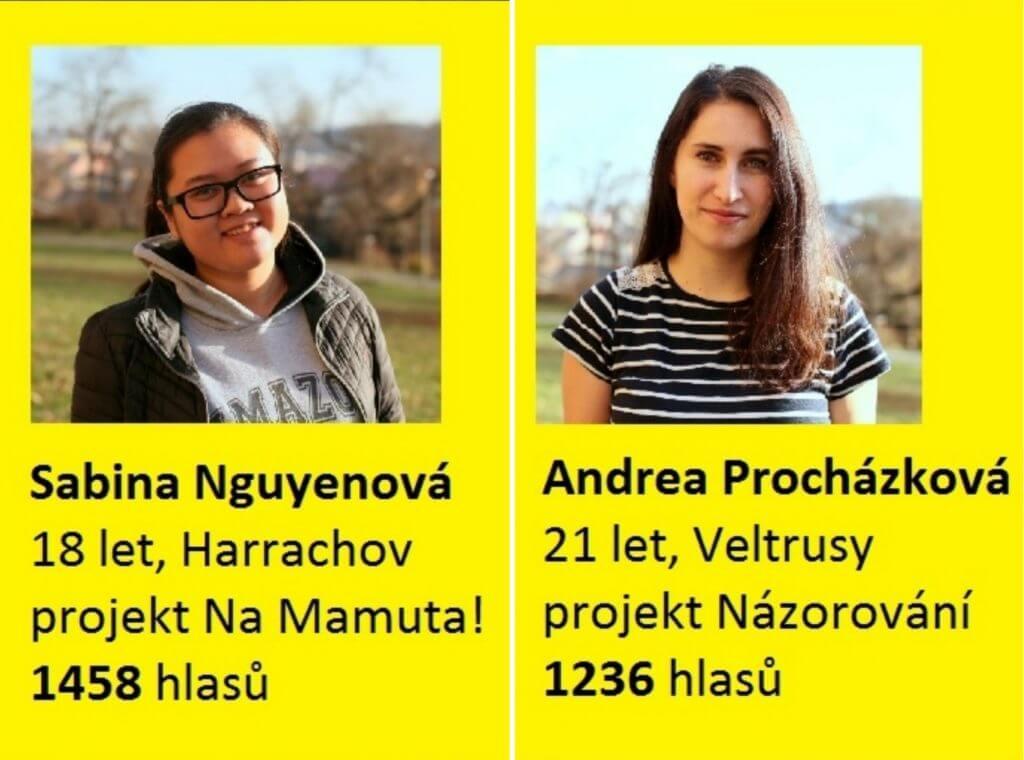 Finálové hlasování vyhrála Sabina